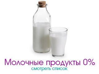 Диета дюкана разрешенные продукты чередование